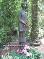Larisa Šepiťková je pochovaná na Kuncevskom cintoríne v Moskve